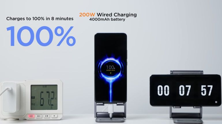 HyperCharge: Inside Xiaomi's tech that charges your phone in 8 minutes